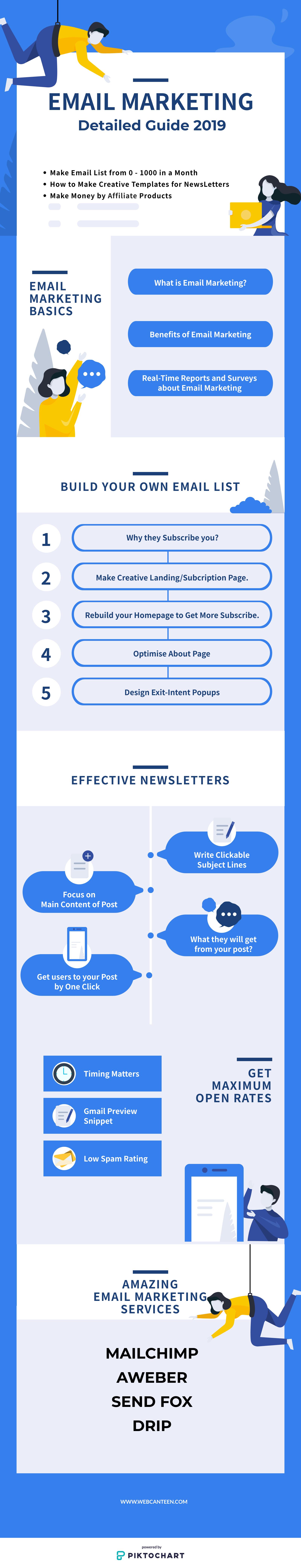 Email Marketing Infoghrpic-WEBCANTEEN.COM