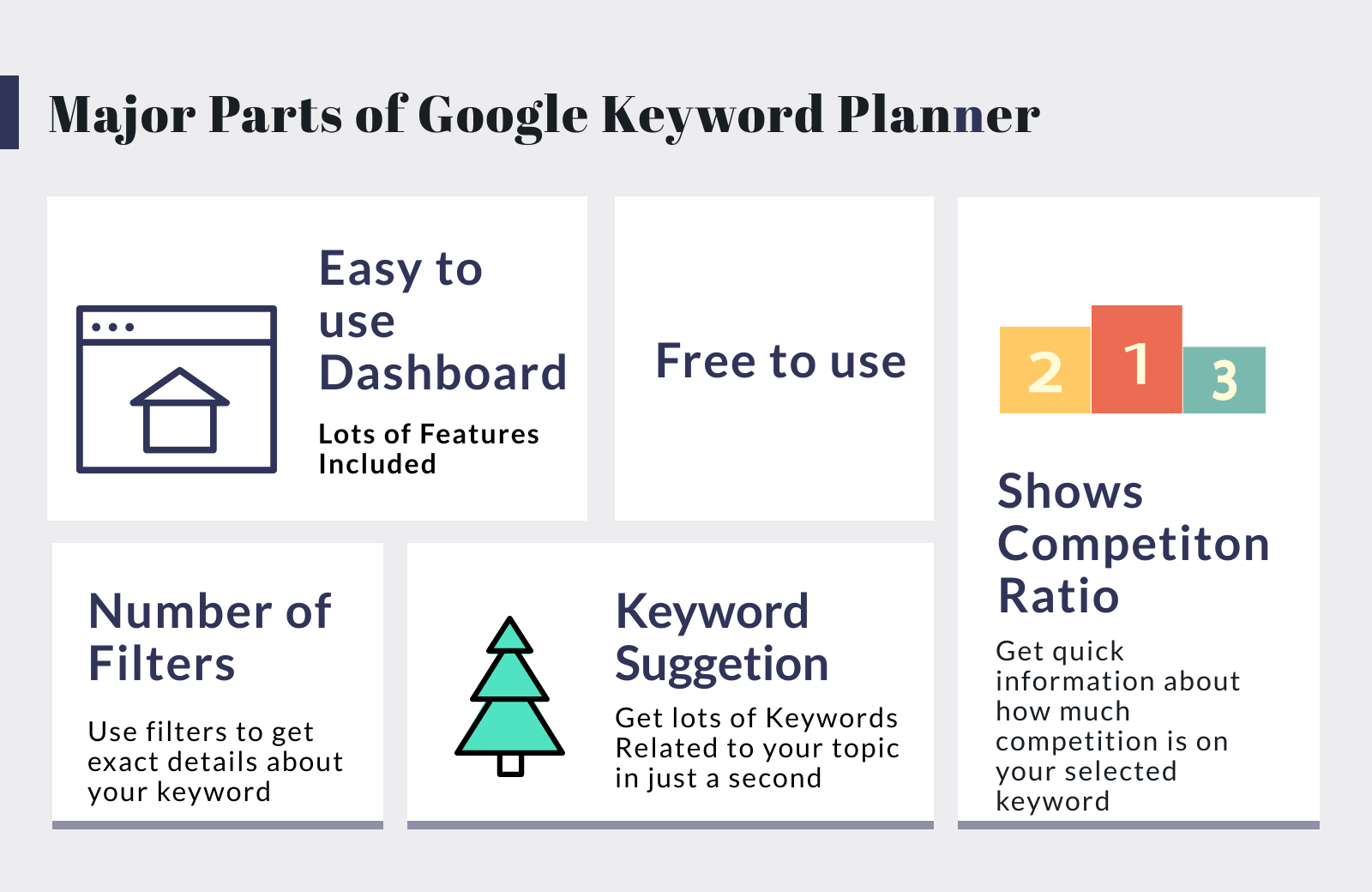 Major-Parts-of-Google-Keyword-Planner