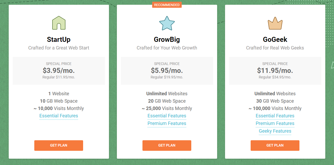 SiteGround Hosting Plan & Pricing