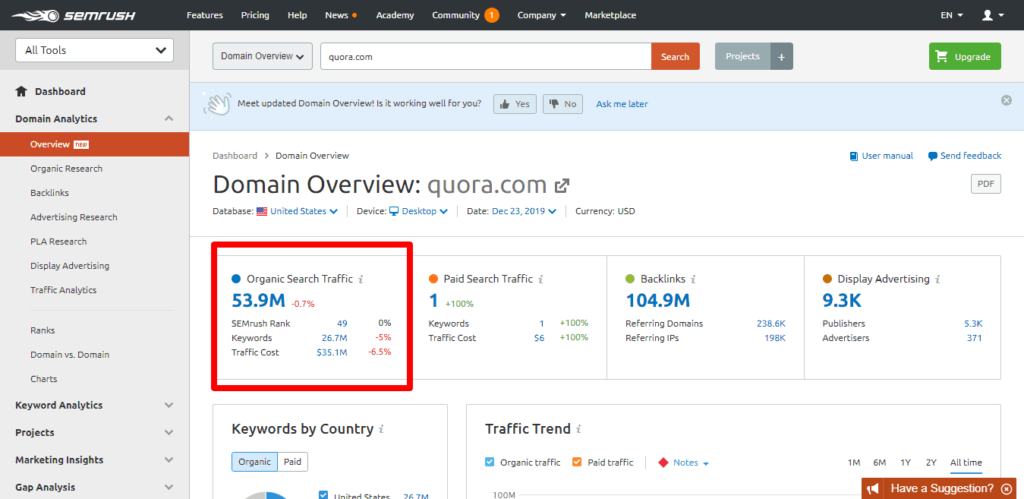 Quora - Domain Overview