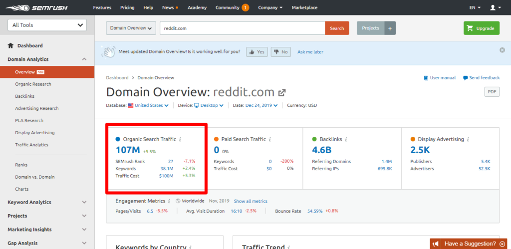 Reddit - Domain Overview
