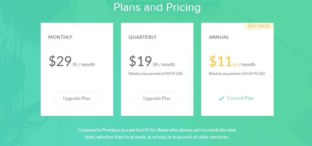 Grammarly Premium Plans