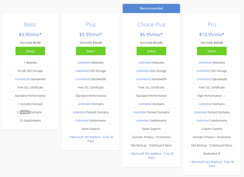 Bluehost Web Hosting Plans - SiteGround vs Bluehost
